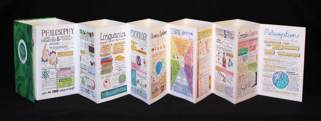 Megan Wilson.Learning & Cognition_A Visual Journal Dimensions_(Open flat) 12x9 inches (Open fully) Max length.72 inches.Hand-bound accordion book with hard cover and watercolor and ink illustrations.2018