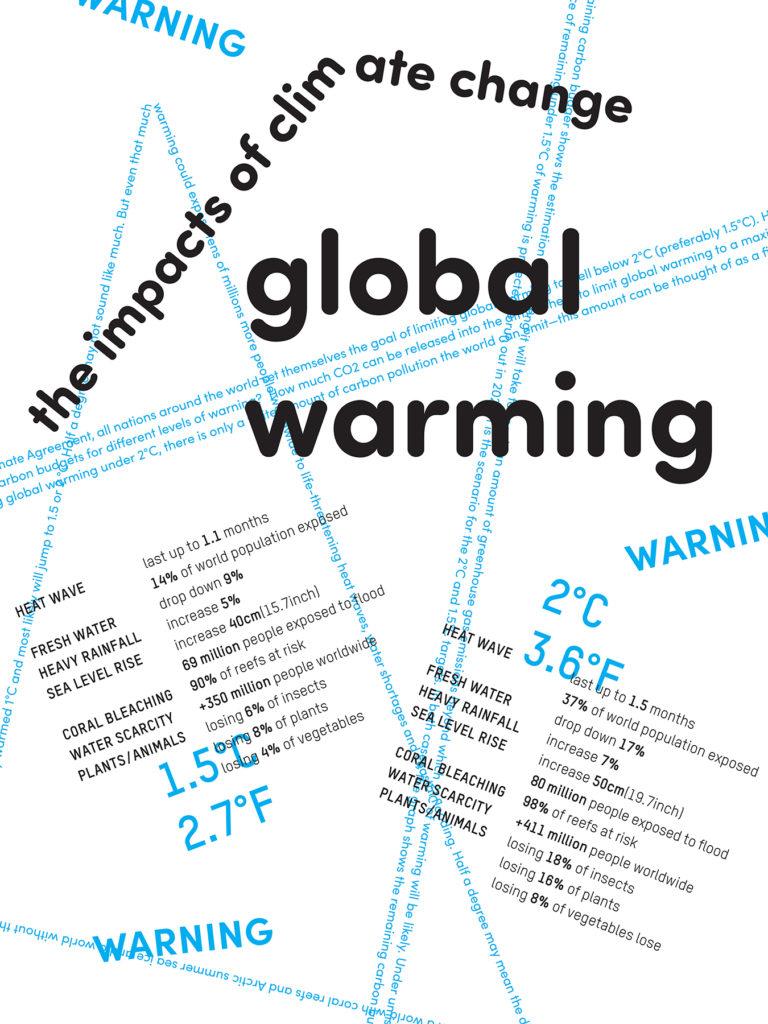 Global Warming Infographics - Yeonhwa Jeong, digital poster